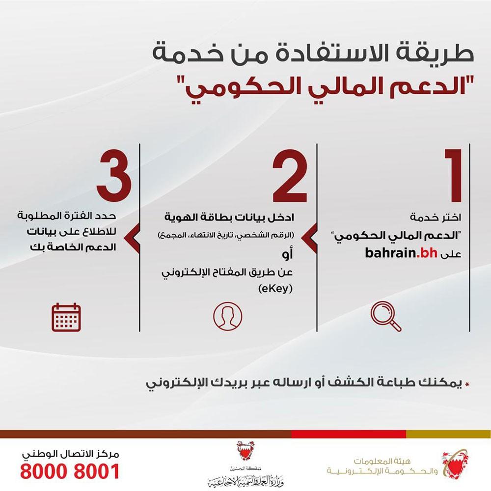 تدشين خدمة الدعم المالي الحكومي على Bahrain.bh