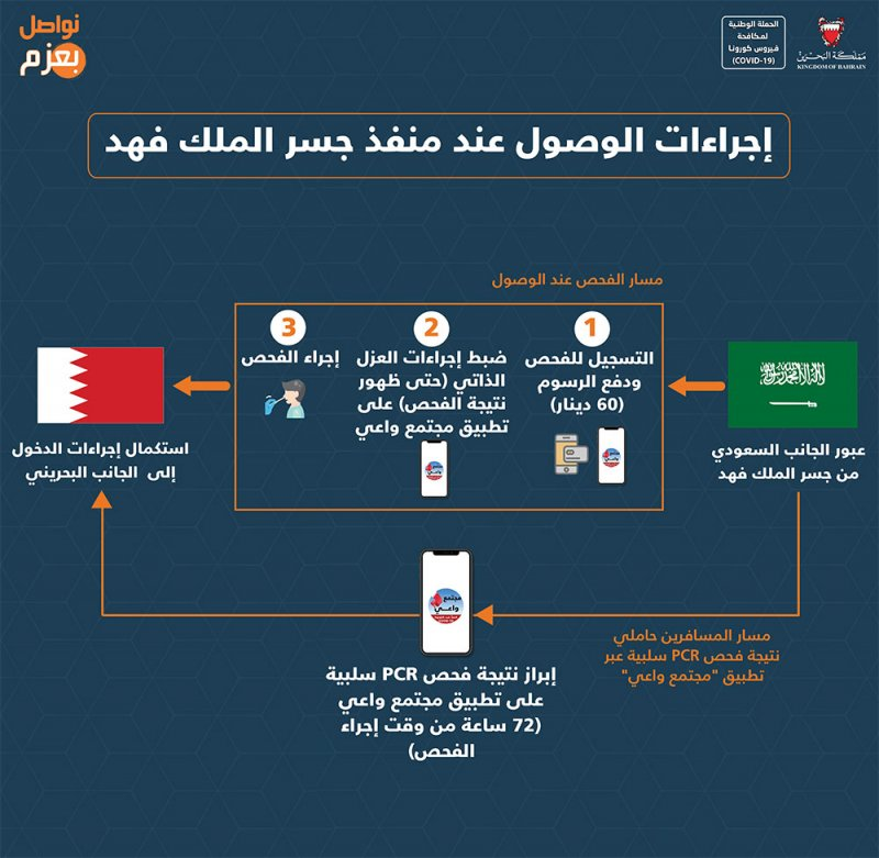 تعرف على إجراءات البحرين لدخول القادمين عبر جسر الملك فهد