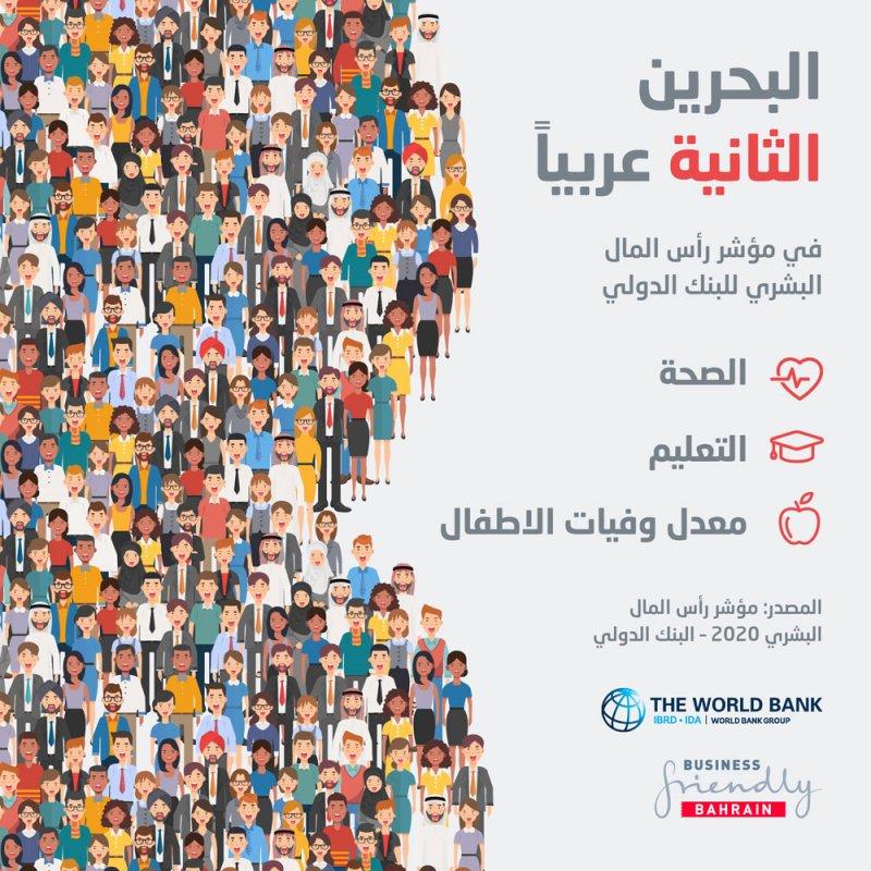 البحرين الثانية عربيًا في مؤشر رأس المال البشري للبنك الدولي