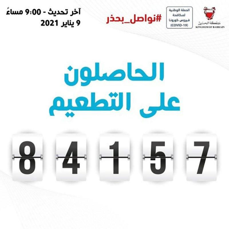 5866 شخصاً تلقوا تطعيم كورونا السبت