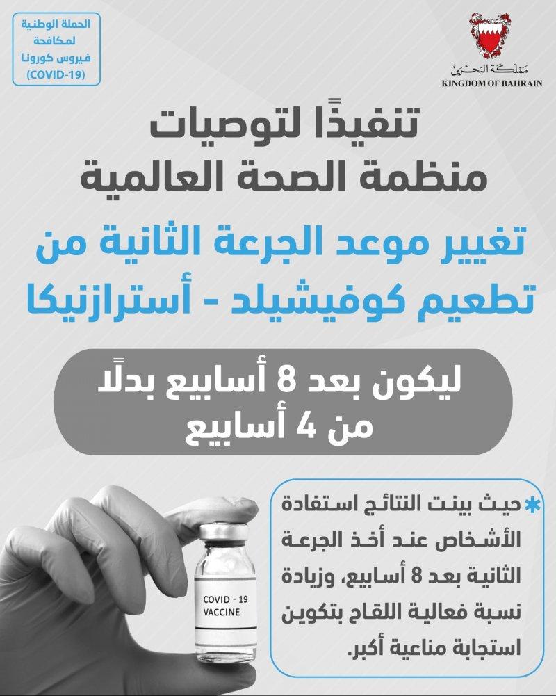 """وزارة الصحة تعلن تغيير موعد الجرعة الثانية من تطعيم """"كوفيشيلد - أسترازينكا"""""""