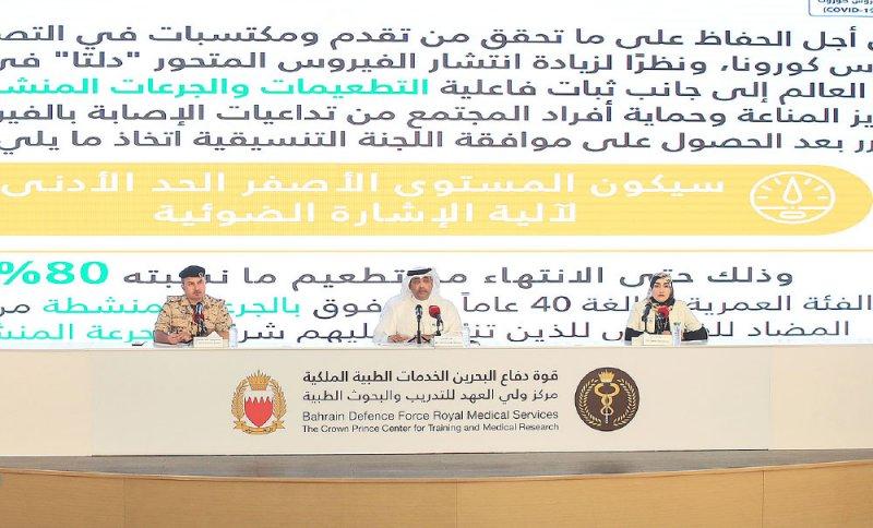 السماح للمسافرين بدخول البحرين من دون تطعيم