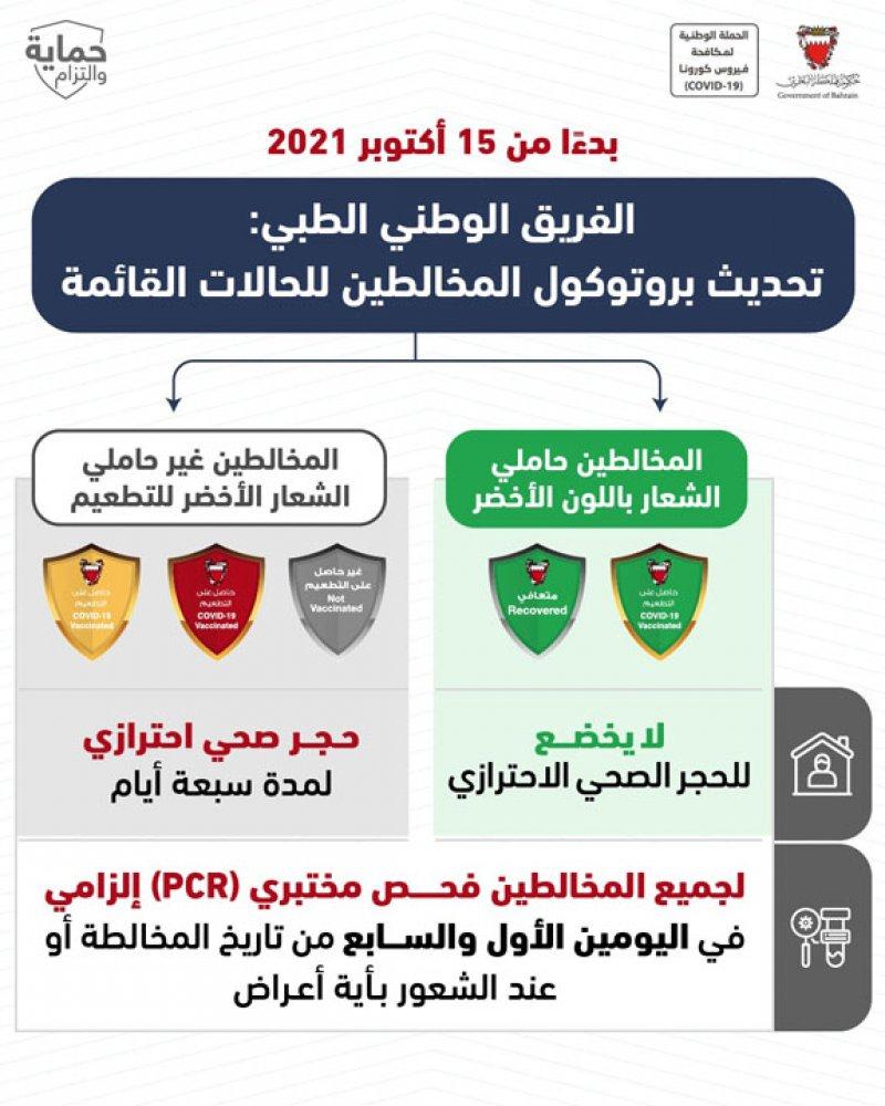 """""""الفريق الطبي"""": إلغاء الحجر الصحي للمخالطين من حاملي الشعار باللون الأخضر"""